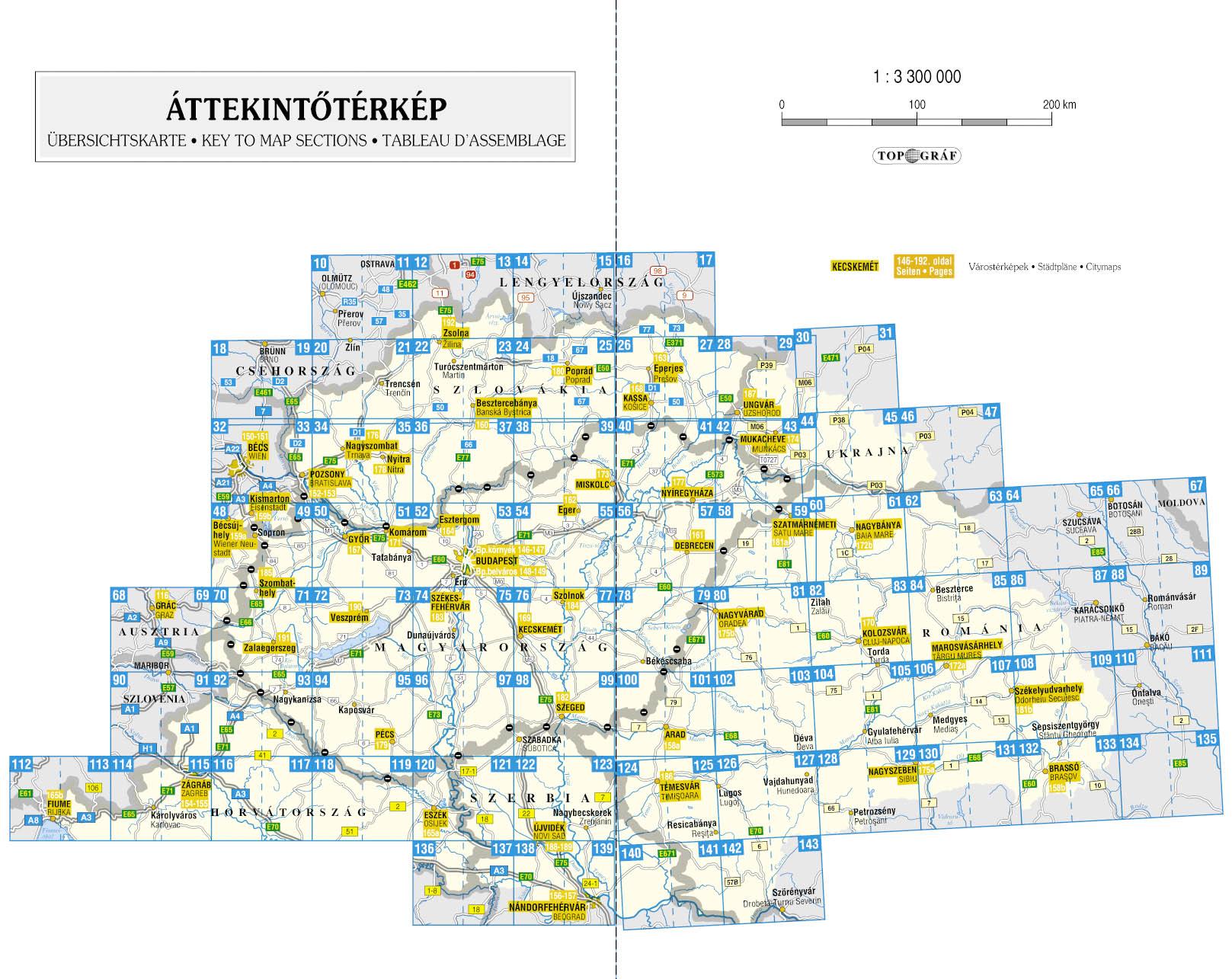 Kárpát-medence atlasz: az autótérkép oldalbeosztása
