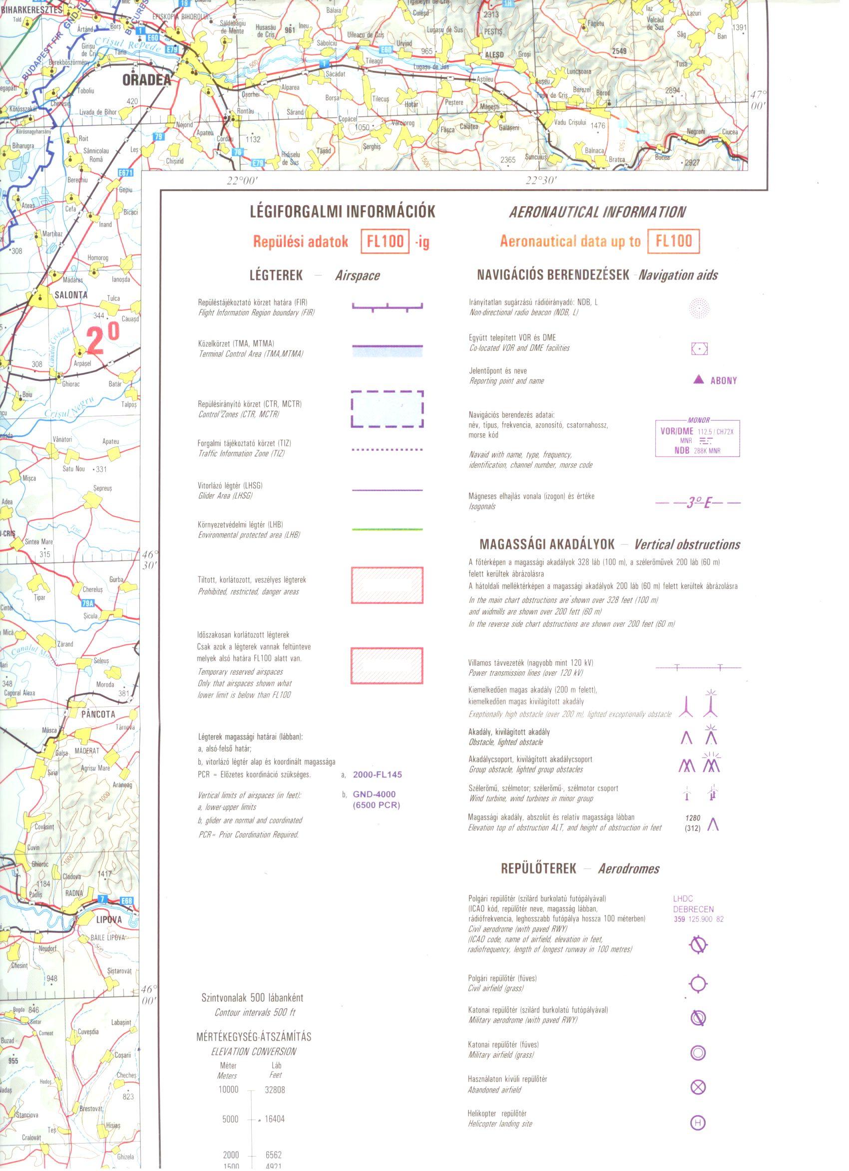 Magyarország léginavigációs térkép (jelmagyarázat)