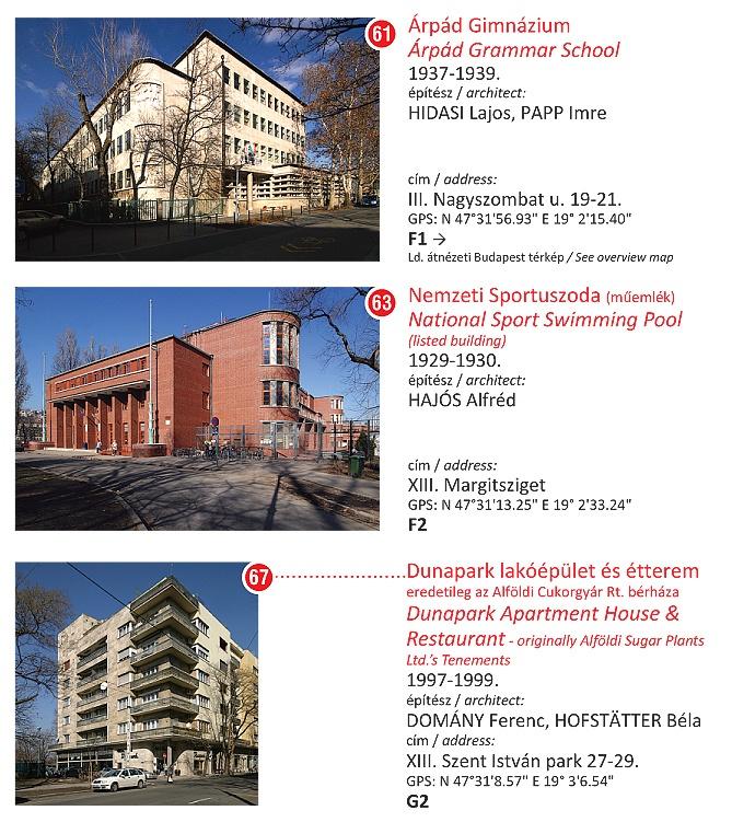 Budapest modern építészete: guide minta