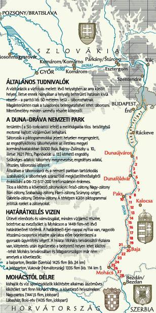 Duna 4 vizisport térkép áttekintő lap