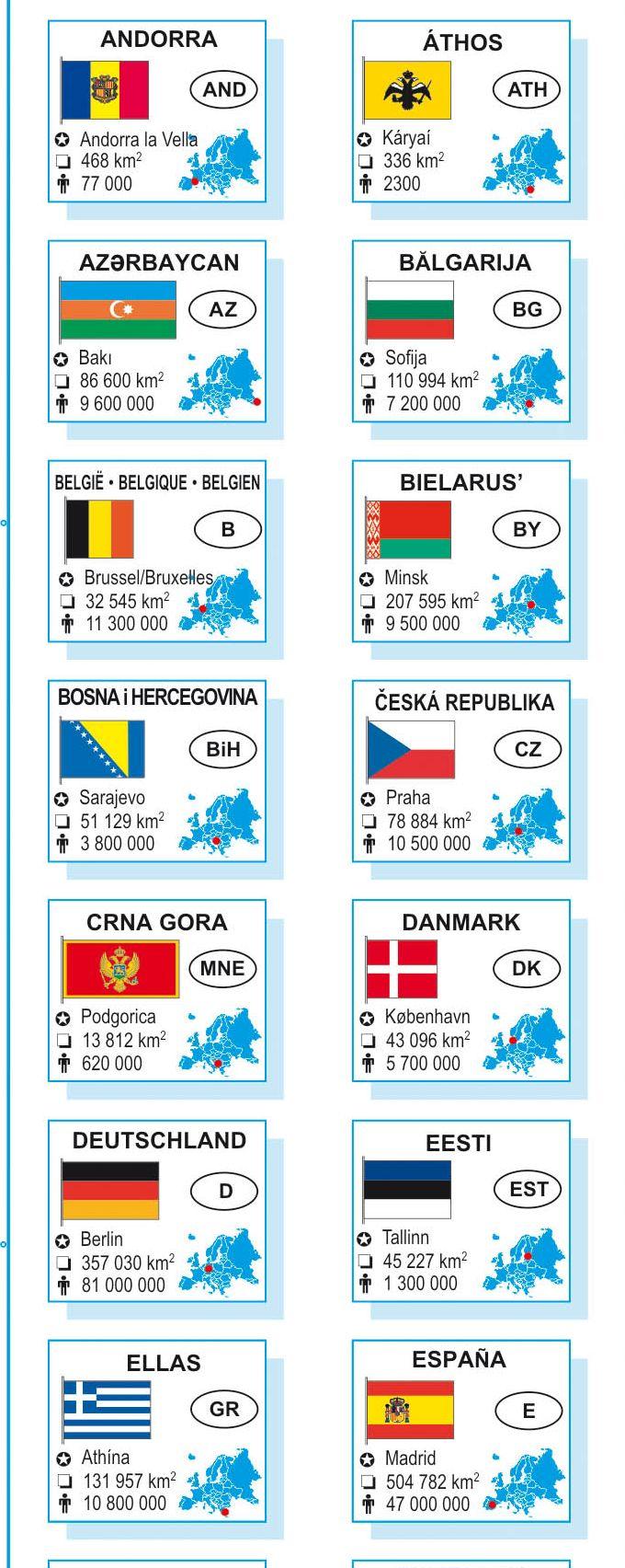Európa autótérkép: a zászlós rész mintája