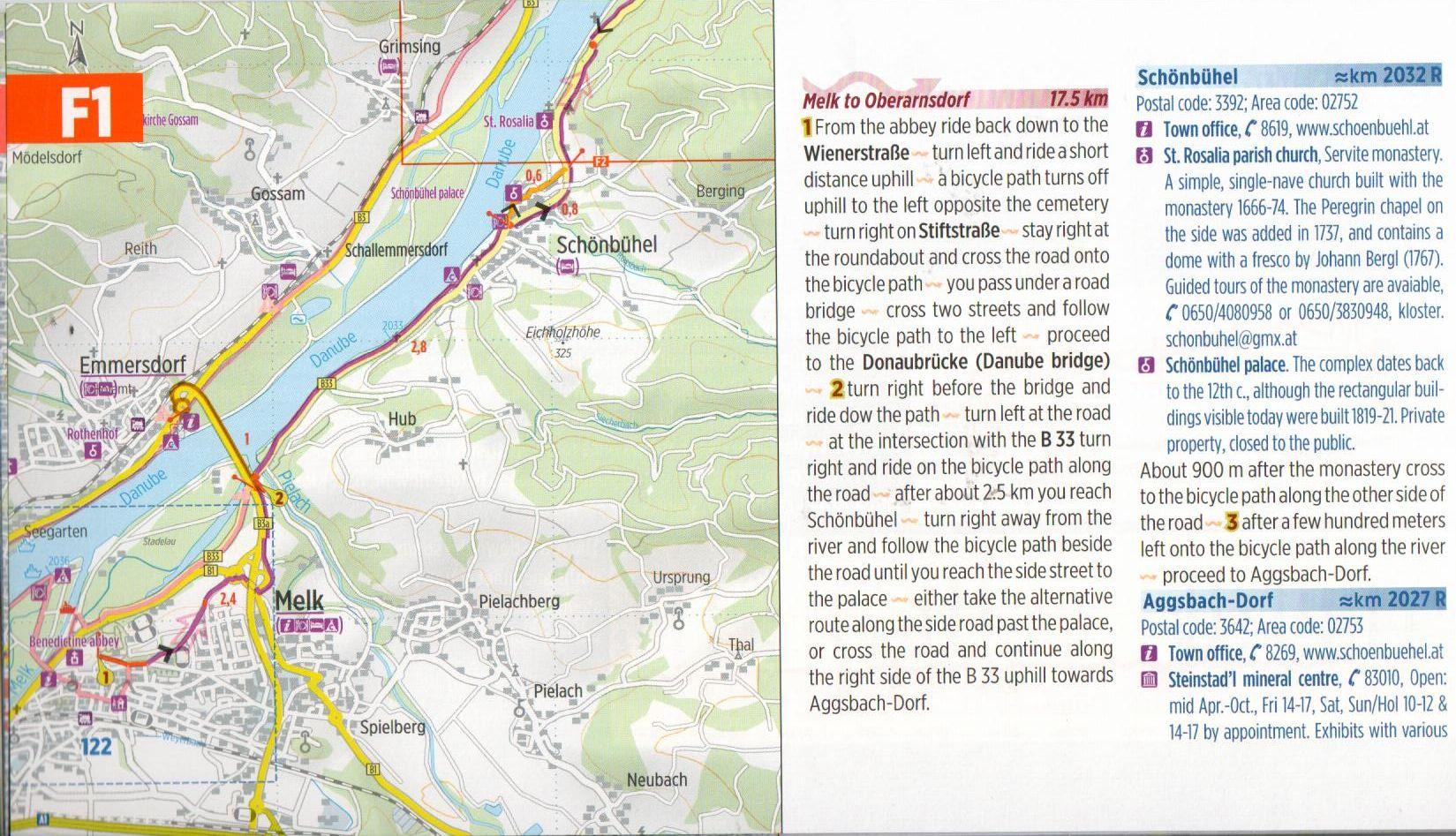 Duna-menti kerékpárút 2.: Mintalap