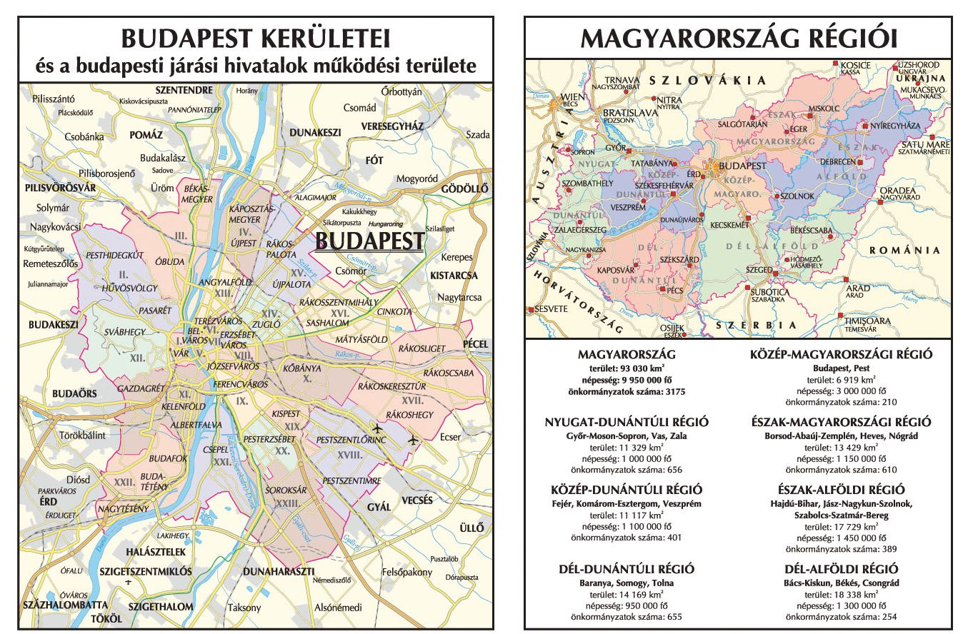 Magyarország területi beosztása