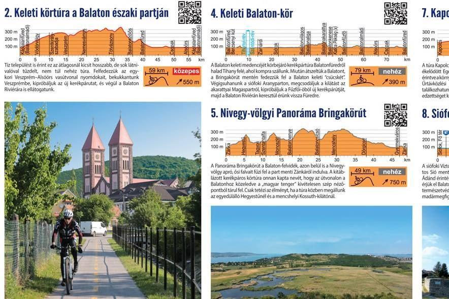 Balaton I. (keleti rész) aktív térkép szöveges rész mintája