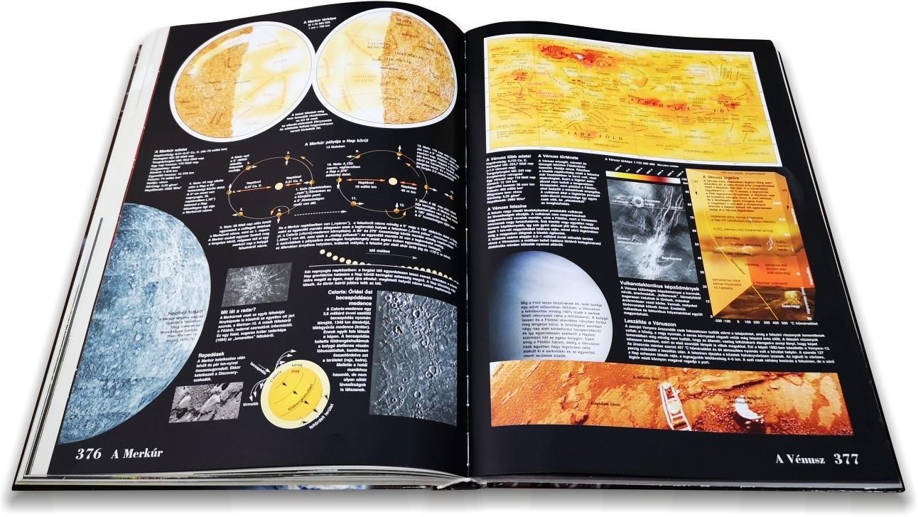 Nagy világatlasz: Csillagászat mintalap